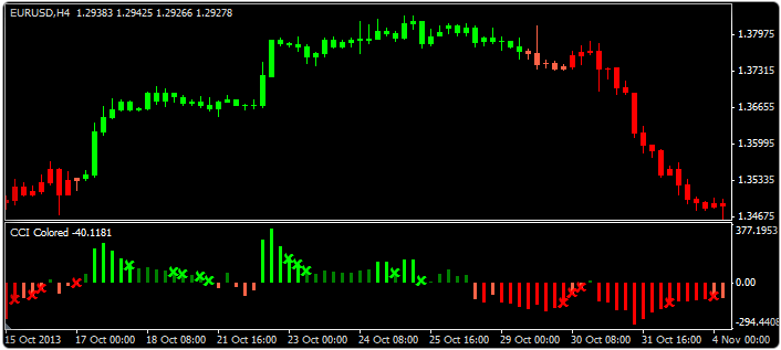 Forex ea generator 5.1 patch